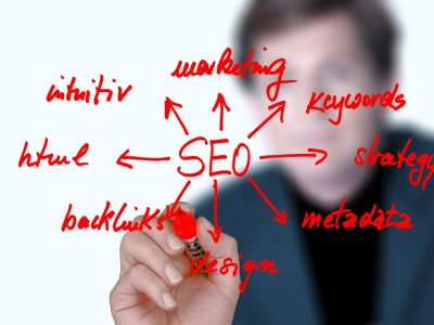 SEO Search Engine Optimization Marketing